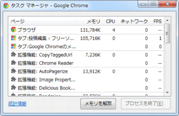 Google Chrome Purge memory